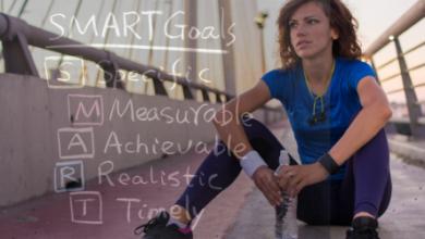 Photo of زنبیل اهداف شما چگونه است؟