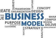 Photo of سه نوع «بیزینس مدل» کارآمد